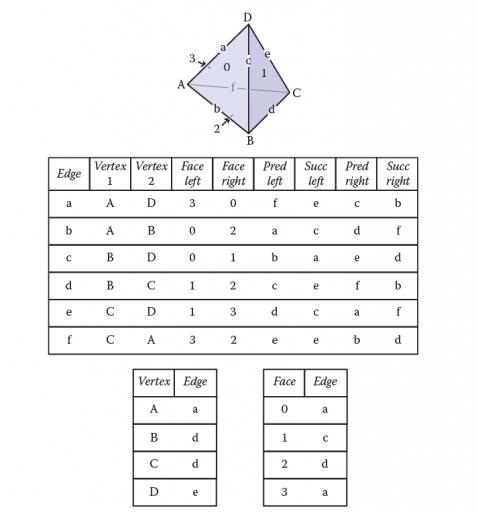 四边形示例